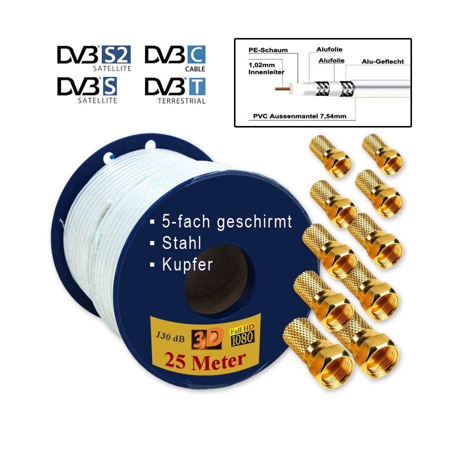Nett Koaxialkabel Schaltplan Bilder - Der Schaltplan - greigo.com