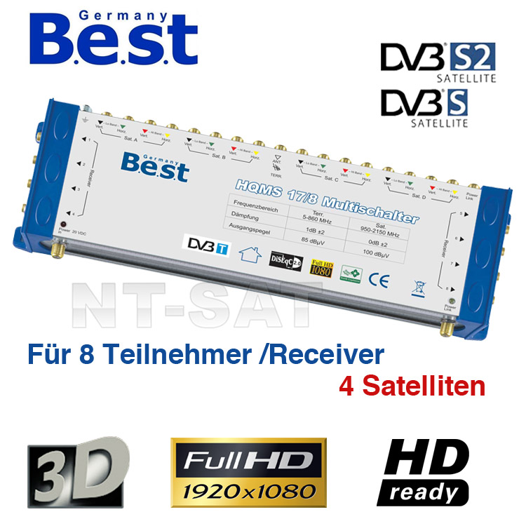 Multischalter best-